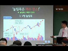 [주식콘서트] 박영호 대표_11강 눌림목의 패턴과 매매기법 (2013/03/07)