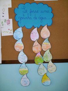 mural gotinhas - Atividades para Educação Infantil Diy And Crafts, Crafts For Kids, Sunday School Crafts, School Projects, Clip Art, Classroom, Frame, Professor, Water