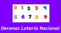 Piramide Con Decenas de la Lotería Nacional de Panamá del Miércoles 1 de Febrero 2017 Lotería Nacional de Panamá