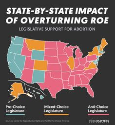 State-by-State Impact of Overturning Roe Legislative Support for Abortion Sources: Center for Reproductive Rights and NARAL Pro-Choice America