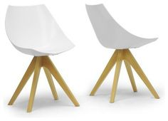 Baxton Studio Neeva White Modern Dining Chair  (Set of 2) contemporary dining chairs