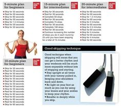 Great jump rope plan for beginners. Jumping rope is a great way to burn off those extra calories while getting in a full body workout. It also increases your strength, agility, speed and timing.