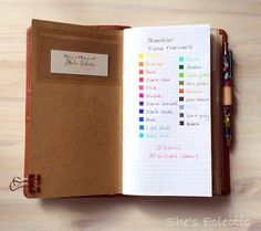 She's Eclectic: Hand Made Day - Staedtler Triplus Fineliner review & giveaway