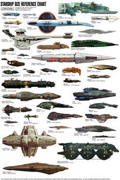Starships from Star Trek.