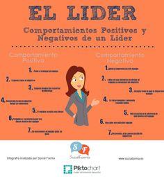 Comportamientos positivos y negativos de un líder #infografia #infographic #leadership