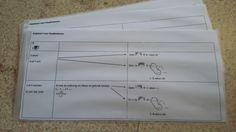Moeite met bewerkingen tot 1000 met en zonder brug? Gebruik deze hulpkaart met stappenplan!