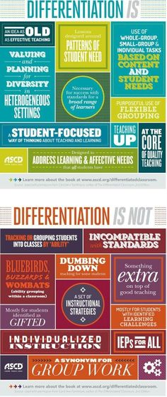 All about Differentiation