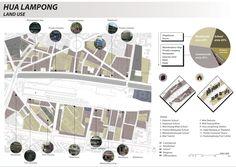 Imm, Pawika Thienwongpetch Site analysis - land use