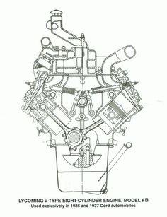flathead ford exploded view flathead pinterest rh pinterest com 1936 Ford V8 Black 1040 Ford V8 Engine