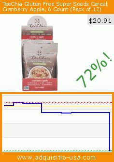 TeeChia Gluten Free Super Seeds Cereal, Cranberry Apple, 6 Count (Pack of 12) (Grocery). Drop 72%! Current price $20.91, the previous price was $75.34. https://www.adquisitio-usa.com/teechia-gluten-free-super/cranberry-apple-6-count