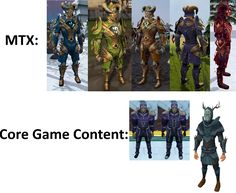 The reality of Runescape armours and graphics in 2016