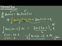 Integral de la función coseno