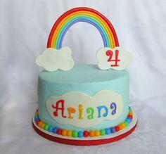 i.pinimg.com 736x b1 e3 3e b1e33ed1283f24c7106e47555db1bebf--rainbow-birthday-cakes-rainbow-cakes.jpg