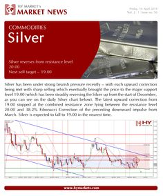Here's the latest trading news on #Commodities #Silver #Metal #HowWillYouTrade