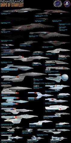 Star Trek: Renaissance Technical Manual, Appendix A Nave Enterprise, Star Trek Enterprise, Star Trek Original, Vaisseau Star Trek, Stark Trek, Starfleet Ships, Star Wars Spaceships, Star Trek Images, Star Trek Characters