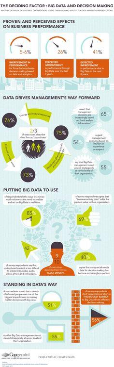 Big Data... Again :)