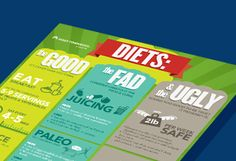 Kaiser Permanente Guidebook – Diets: The Good The Fad & The Ugly