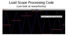 Arduino BiCMOS Curve Tracer Processing Code, Arduino, Coding, Letters, Electronics, Letter, Lettering, Consumer Electronics, Programming