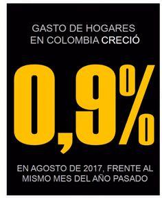 Ignacio Gómez Escobar / Consultor Retail / Investigador: GASTO DE HOGARES EN COLOMBIA CRECIÓ EN AGOSTO / RADDAR