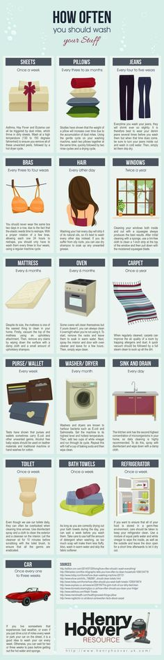 How often you should clean your household items.