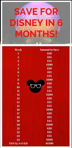 6 Easy Steps to Save Money for Disney in 6 Months - ThemeParkHipster - Finance tips, saving money, budgeting planner Viaje A Disney World, Walt Disney World Vacations, Disneyland Trip, Disney World Trip, Disney Parks, Disney Worlds, Disney Cruise, Disney Honeymoon, Disney World Tips And Tricks