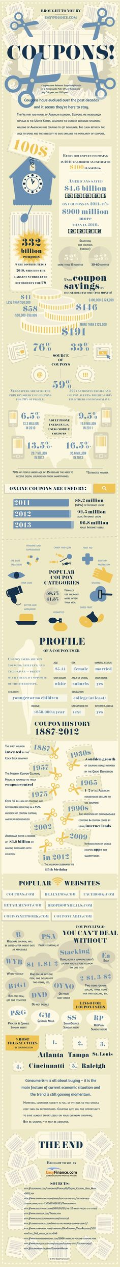 Coupons #Infographic