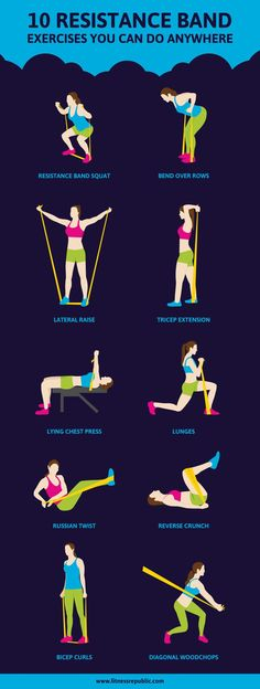 10 resistance band #exercises you can do anywhere. http://dld.bz/dJTNg