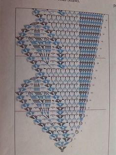 Resultado de imagen de baktus sjaal haken