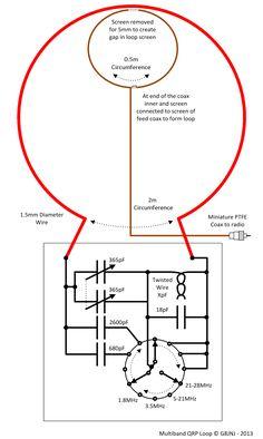 HF Loop Antennas - MARTIN - G8JNJ