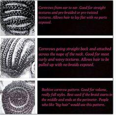 Braid Patterns