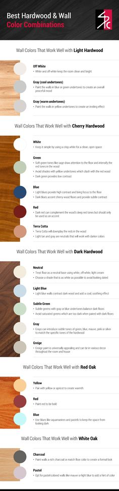 Choosing wall paint colors that will look great with your hardwood flooring can be challenging. Determine the best combinations for your home. Best Wall Colors, Best Paint Colors, Wall Paint Colors, Paint Colors For Living Room, Cherry Wood Floors, Red Oak Floors, Wall Color Combination, Best Wall Paint, Wood Floor Colors