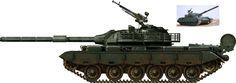 Type 80-II