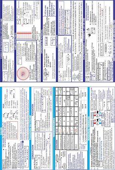 Biofisica - Quimica - Matemática - CBC: Hojas de formulas para los parciales de Biofisica Biofisica Cbc, Chemistry Classroom, Maths, Physical Science, School Hacks, Physics, Periodic Table, Study, Teaching