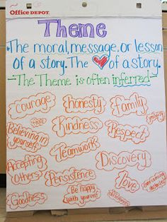 Another take on the theme anchor chart...Good way to explain it.  I always struggle to explain the difference between theme and main idea.