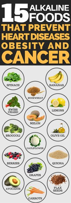 15 ALKALINE DIET FOODS THAT PREVENT HEART DISEASE, OBESITY AND CANCER
