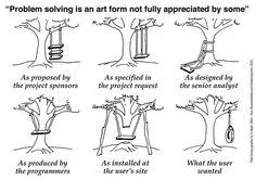 Swing Pictures, Marketplace Of Ideas, Team Building Exercises, Swing Design, Education Reform, Simple Cartoon, Problem Solving Skills, Cartoon Pics, Software Development