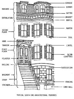 Drawing blueprint with pencilscale scale and draw landmarks facade1f 595799 malvernweather Image collections