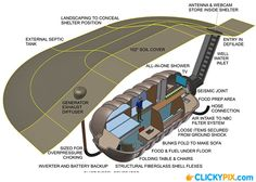 Doomsday Preppers Bunkers and Stuff