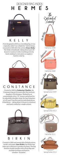 DESIGNER BAG INDEX: HERMES - http://www.stylebible.ph/fashion/style-report/designer-bag-index-herm-s/                                                                                                                                                      More
