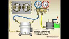 CAMBIO ACEITE EN COMPRESORES DE SISTEMAS DE REFRIGERACION DOMESTICOS