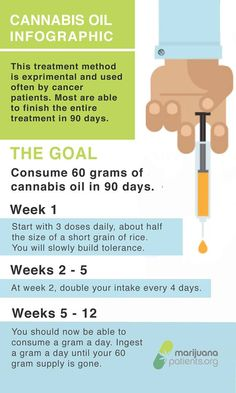 Using CBD oil from cannabis can help with many conditions  Nice! Real medicine , thats what we are all about as well #leafedin.org
