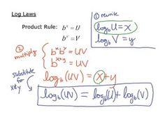 f(t): Log Laws