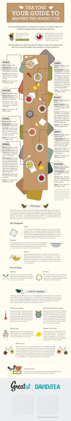 Tea Time: Your Guide to Brewing the Perfect Cup [INFOGRAPHIC] | Greatist