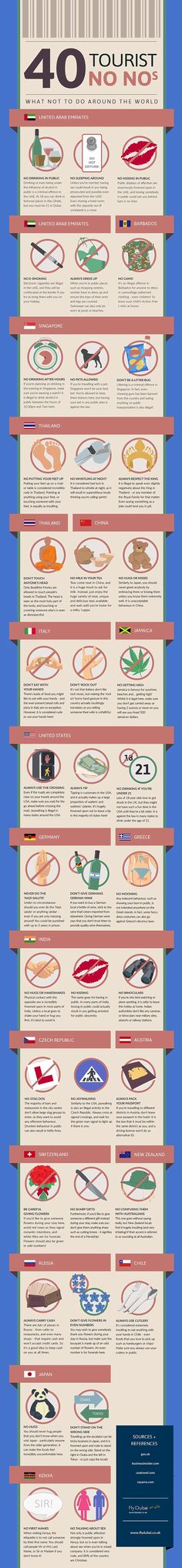 When travelling abroad, make sure you check this infographic FIRST