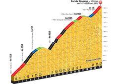 2015 Stage18  Col du Glandon