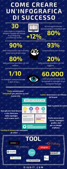 Come creare un'infografica di successo by GioDiT