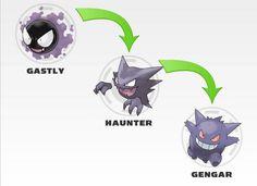 Ghastly evolution