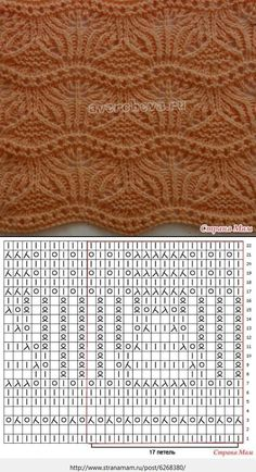Lace knitting pattern ~~ Just one go through the rows of this pattern would look great on a hem (sweater, blanket...)