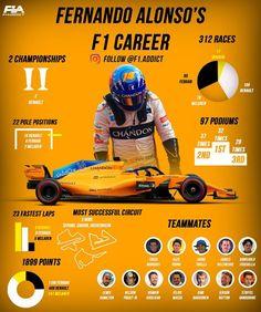 Gp F1, Formulas, Formula One, Addiction, Career, Instagram, Carrera