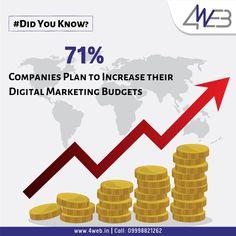 Digital Marketing Company in India Marketing Budget, Facebook Marketing, Online Marketing, Social Media Marketing, Best Digital Marketing Company, Digital Marketing Services, Digital India, Did You Know, Budgeting